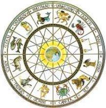 תחזית שבועית לשבוע שבין  29.11.12 – 23.11.12
