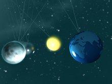 דניאל רועה - תחזית אסטרולוגית שבועית לשבוע שבין  15.10.15 – 9.10.15